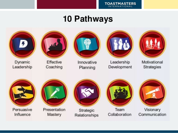 The 10 Paths in Pathways
