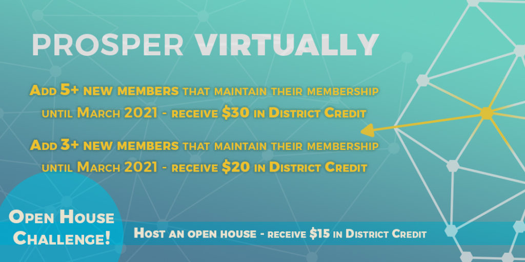 Prosper Virtually: Add 5 new members by October 31 and receive $50 in District Credit; add 3 for $20; hold an Open House for $15